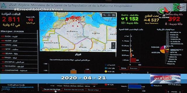 Photo of نشرة الثامنة ليوم 21-04-2020