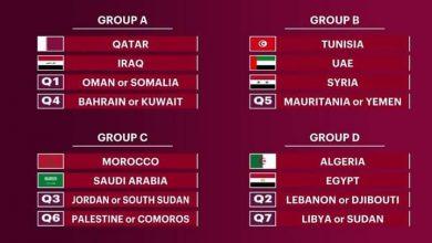 Photo of Coupe arabe de la Fifa 2021 : l'Algérie dans le groupe D avec l'Egypte