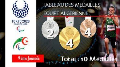 Photo of Jeux paralympiques 2020: Une 10e journée en or pour l'Algérie