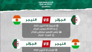 Photo of تصفيات مونديال-2022: تأخير لقاء النيجر – الجزائر إلى 12 أكتوبر